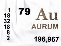 Обозначение золота в таблице менделеева и его свойства