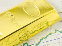 Статистика цены золота