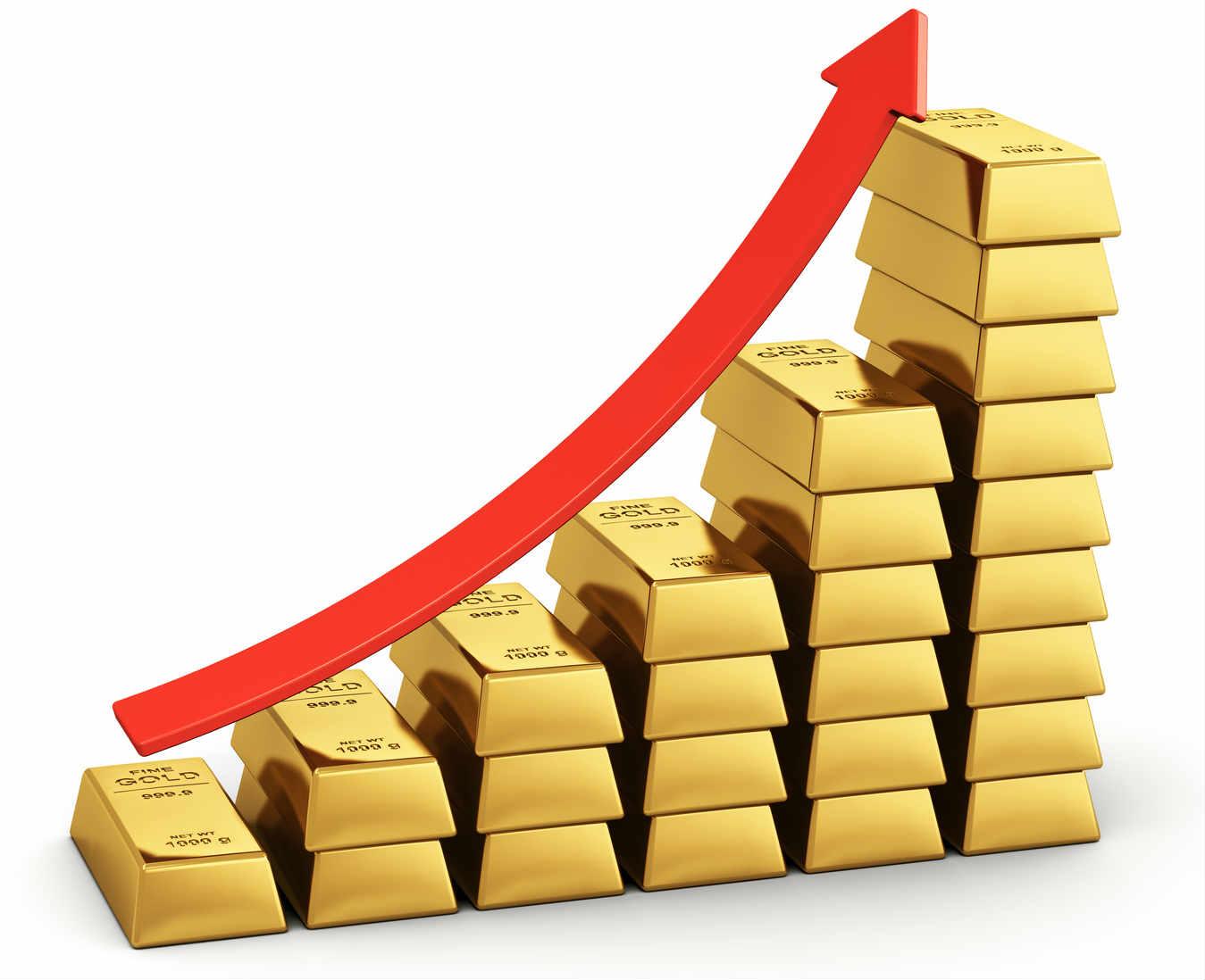 прогноз золото