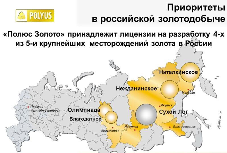 Золотые рудники России