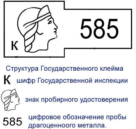 585 проба