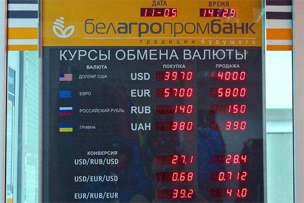 Курс валют и золото