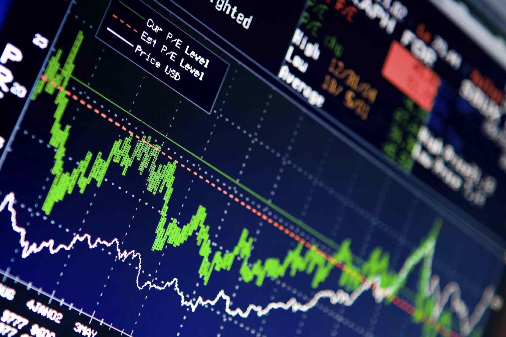 Золото на биржах