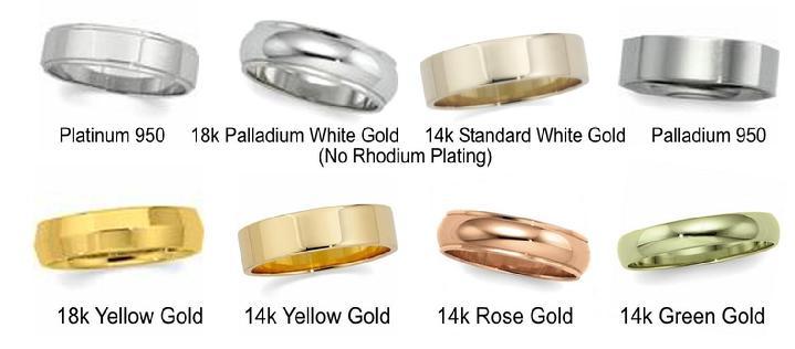 Что такое белое золото