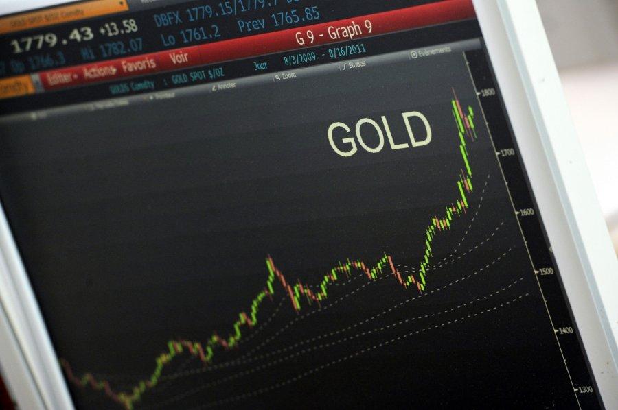 стоимость золота 585 пробы