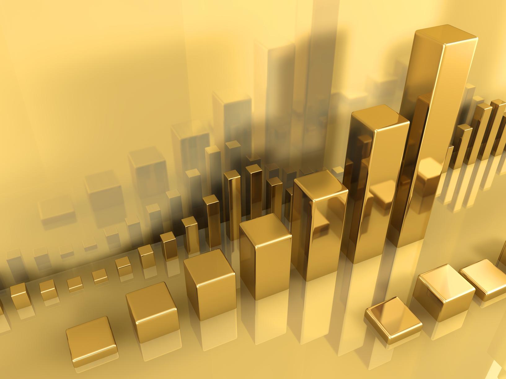 Динамика золото