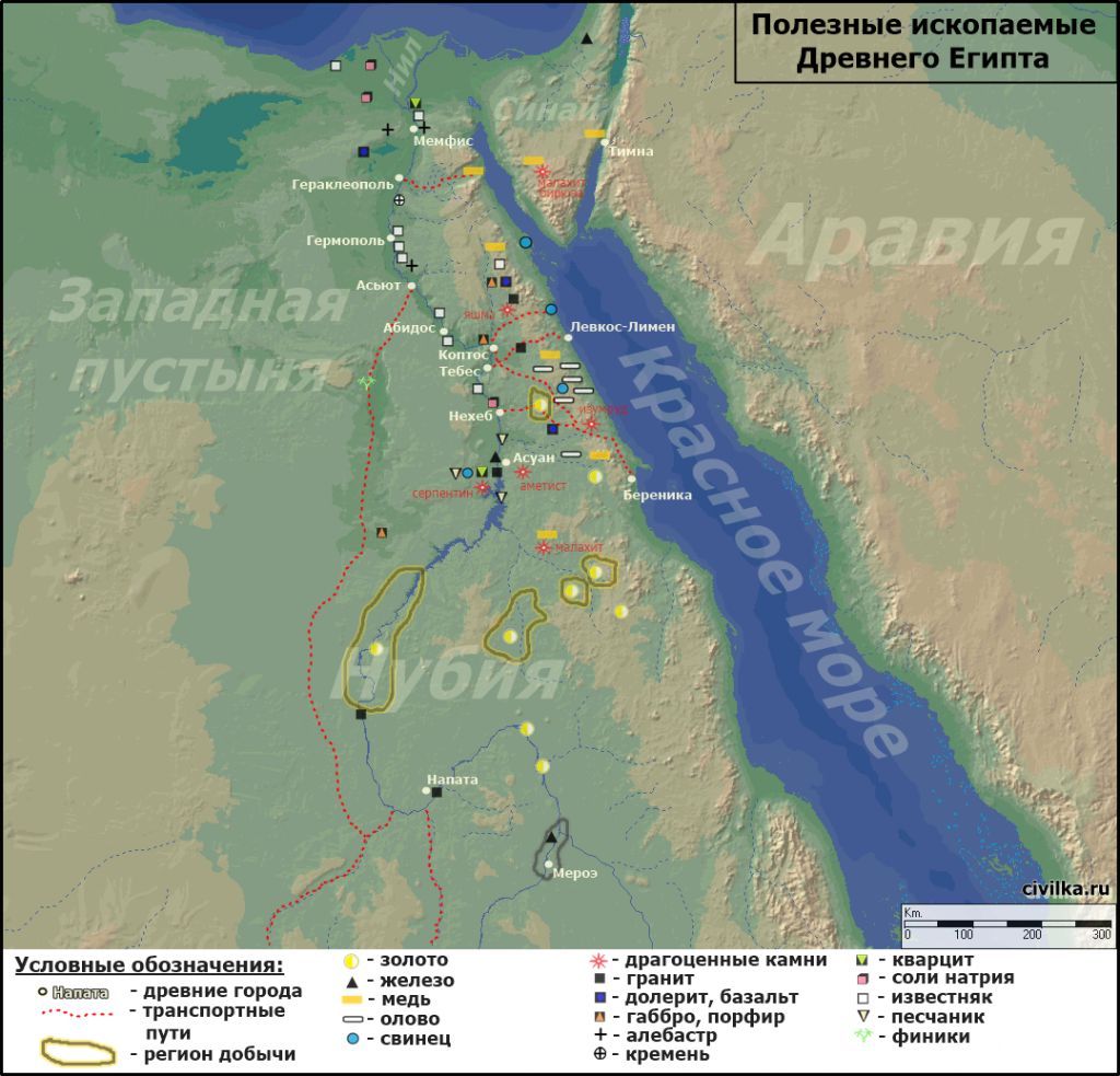 Добыча золота в Древнем Египте