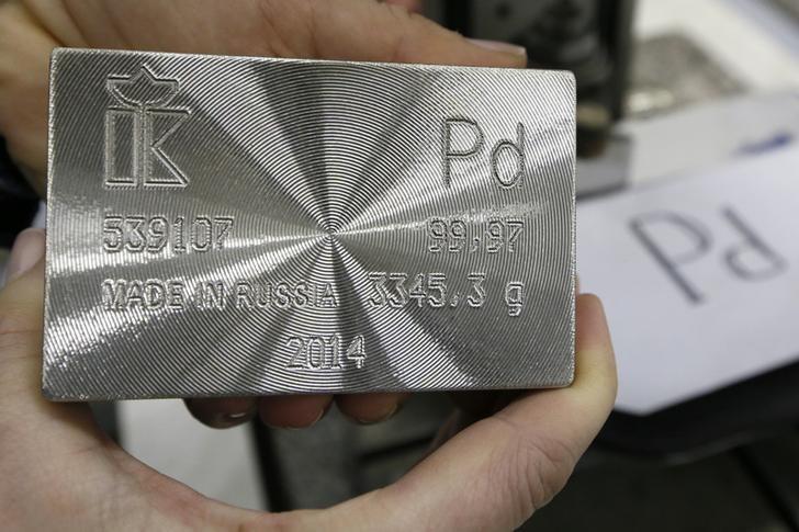 Курс и стоимость золотых слитков в Сбербанке на сегодня