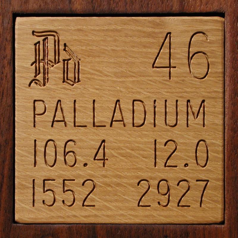 Палладий в таблице Менделеева
