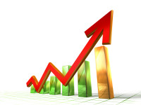 Графики цен на золото