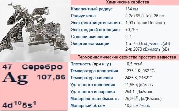 свойства серебра 925 пробы